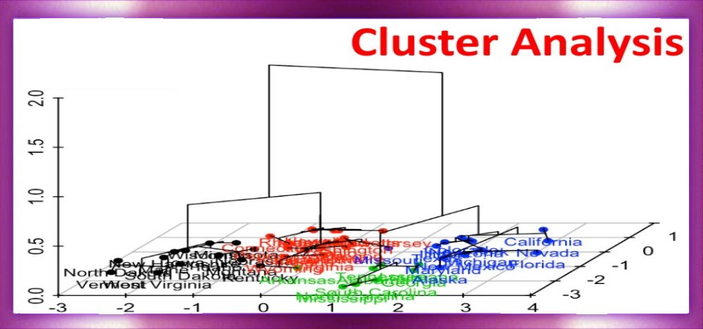 Cluster analysis 1000x468g there are a great many methods of cluster analysis but they all attempt to answer this basic question ccuart Image collections